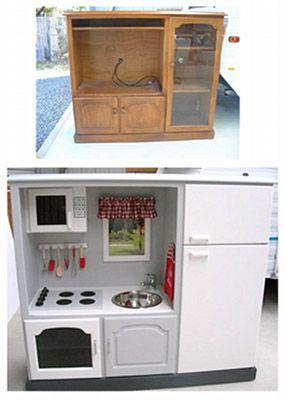 10 idees pour recycler une vieille tele de la ruelle au With meuble tele maison du monde 6 10 idees pour recycler une vieille tele de la ruelle au